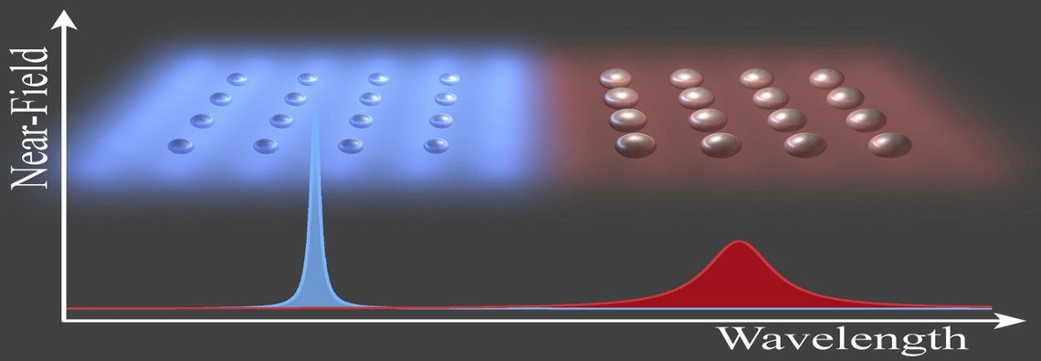 Dr. Manjavacas's Group: Nanoscale manipulation of light leads to exciting new advancement